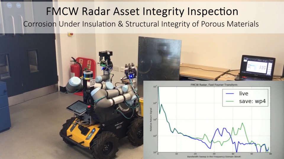 FMCW Radar Asset Integrity Inspection